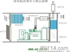 最新广东噪音控制指标,风机消音器,排气消音器,消音器价格