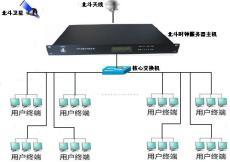 智能交通-NTP授时服务器,NTP时钟同步服务器
