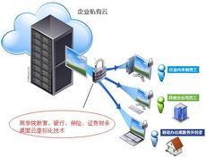 中小企业的虚拟化数据中心IT架构NComputing解决方案