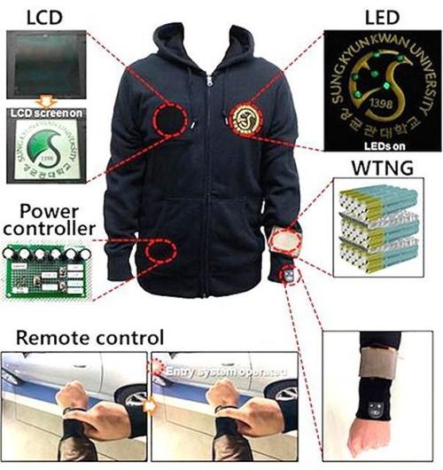 会充电的布料将要面市未来衣服也能为智能设备充电哟