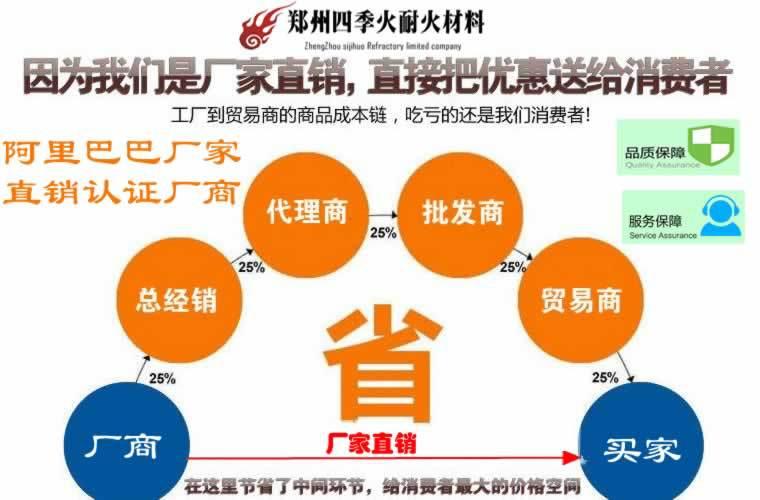 【四季火厂家直供】河南新密粘土保温砖现货供应 质优价廉