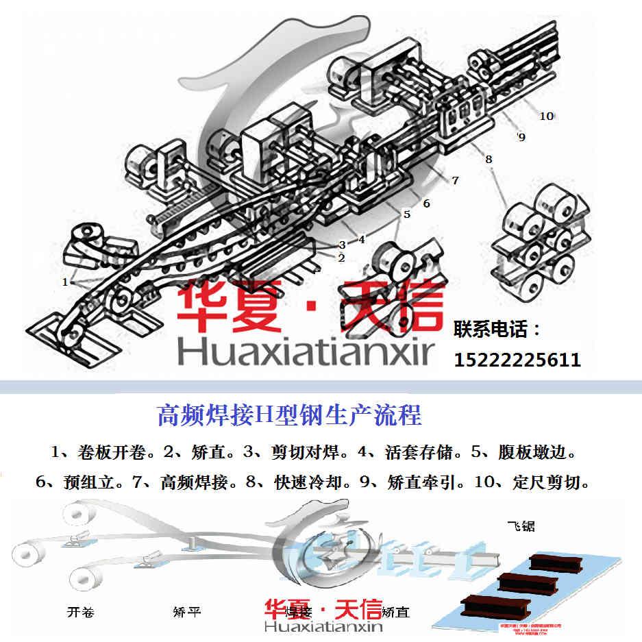高频焊接H型钢_高频焊H型钢_高频焊接薄壁H型钢- 华夏天信(天津)