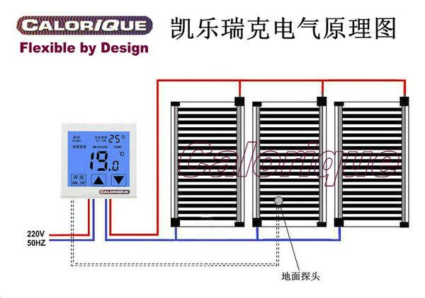 河南电热膜_低温红外电热膜采暖系统构成及功能