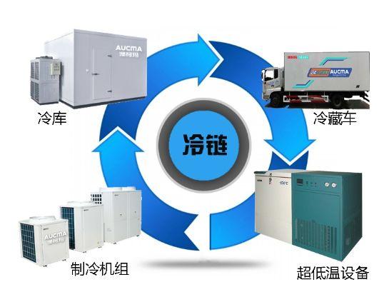 西安地区优质的第三方冷链仓储物流服务  _第三方库房