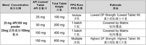 廣州普持(圖),廣州GMP認證費用,廣州GMP認證