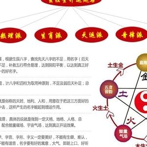 风水专家重庆风水机构最新报价相关推荐重庆风水大师