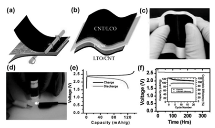 上电研究团队:设计并制备出热致变色太阳能电池器件智能光伏玻璃研发获突破