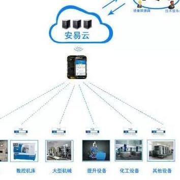 智慧用电安全隐患监管服务系统——智慧式