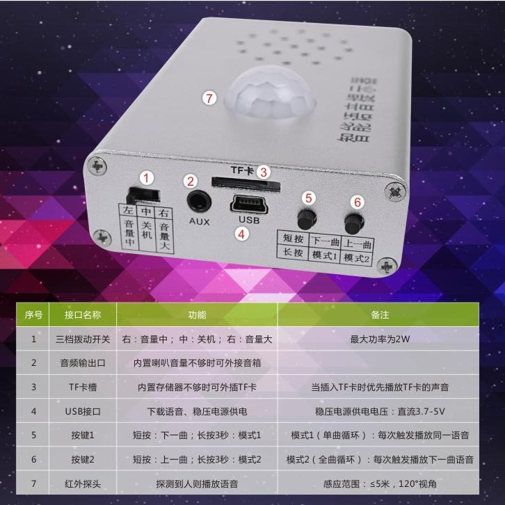 JQ308智能语音提示器红外人体感应语音播报器佳强电子安全体验馆扶梯银行安全提醒器