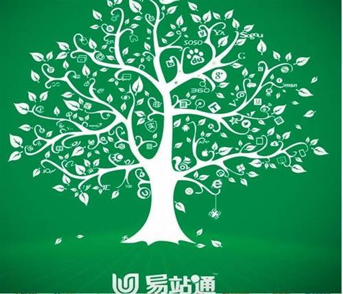 商丘网络推广、河南一二三网络营销、商丘网络推广公司
